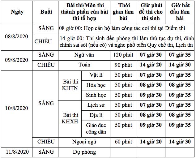 https://moet.gov.vn/content/tintuc/PublishingImages/AnhTinBai/2020%20ANHTINBAI/lich%20thi%20chinh%20thuc.png?RenditionID=1
